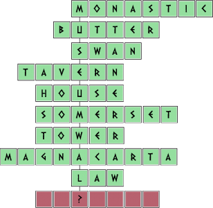Codewords-10